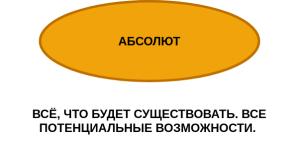 АБСОЛЮТ1