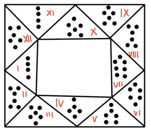геомантия квадратный